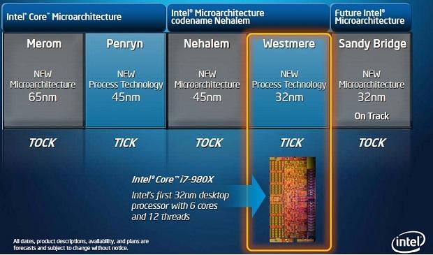 IT-review net - Intel Core i7 980X, Core i5 650 and Core i3